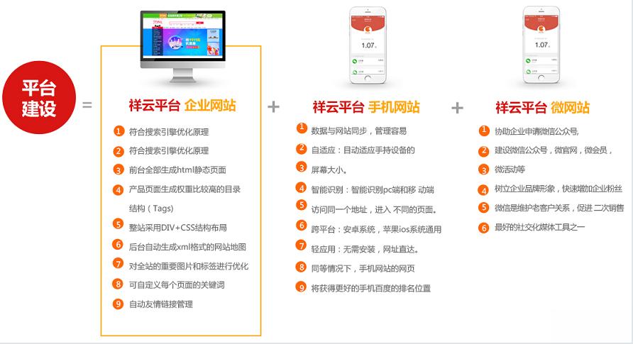 福州百度推广,福州网络推广,福州网站建设